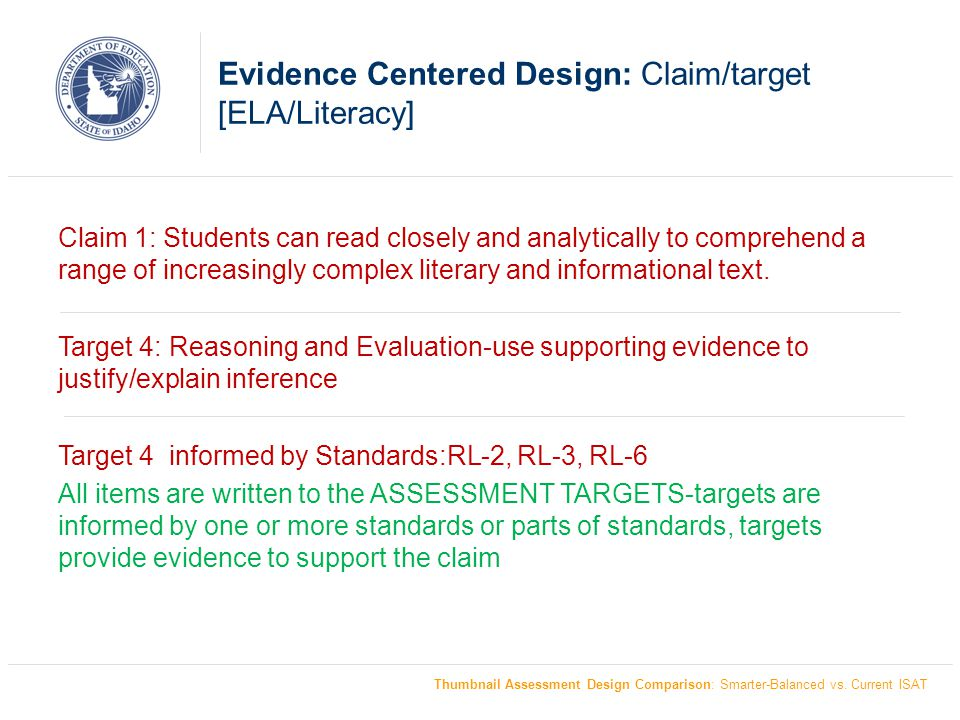 Evidence Centered Design: Claim/target [ELA/Literacy]